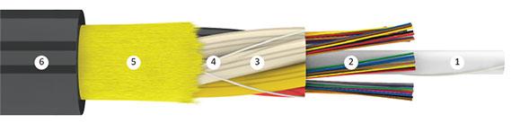 Оптический кабель Инкаб ДОТа