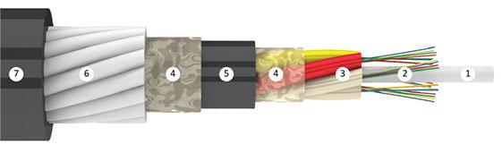 Оптический кабель Инкаб ДПД