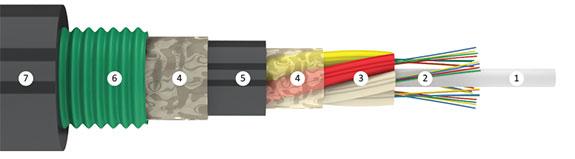 Оптический кабель Инкаб ДПЛ