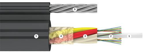 Оптический кабель Инкаб ДПОм