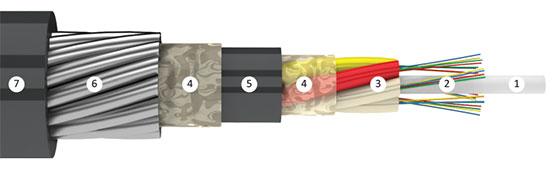 Оптический кабель Инкаб ДПС