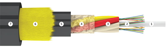 Оптический кабель Инкаб ДПТа (ДПТ)