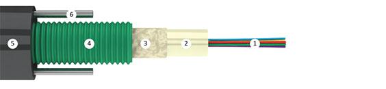 Оптический кабель Инкаб ТОЛ
