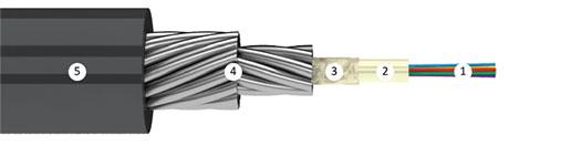Оптический кабель Инкаб ТОС2