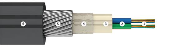 Оптический кабель Инкаб ТОС с микромодулями