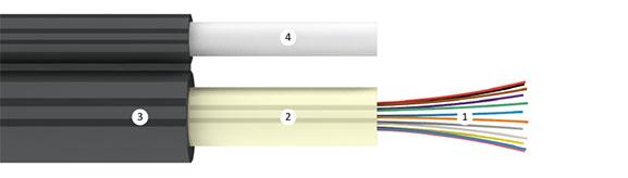 Оптический кабель Инкаб ТПОд