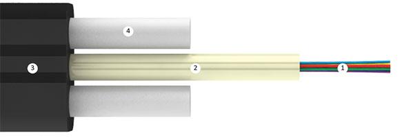 Оптический кабель Инкаб ТПОд2