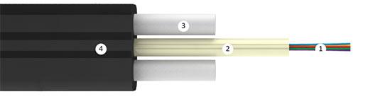Оптический кабель Инкаб Дроп диэлектрический усиленный/ТПОд2