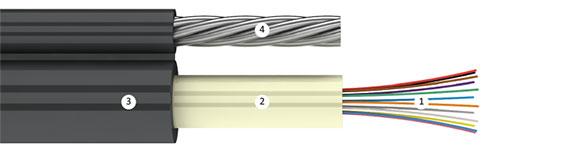 Оптический кабель Инкаб ТПОм