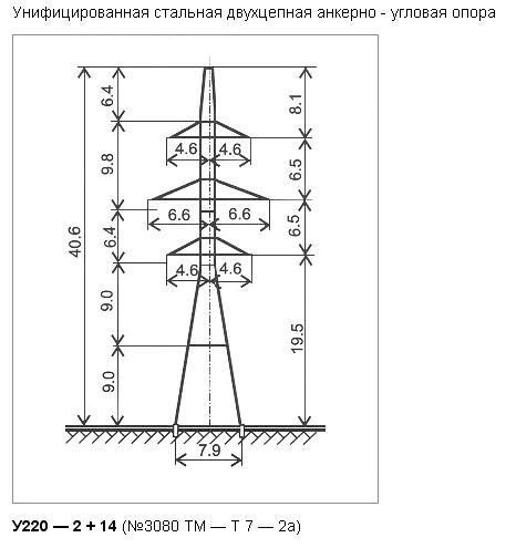 Схема опоры У220-2+14.